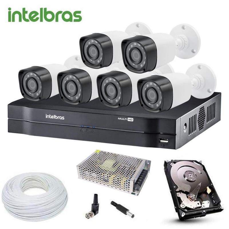 Fornecedor de câmeras de segurança